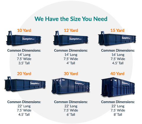 Roll Off Dumpster Sizes and Dimensions