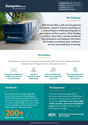 preview of the arc group usa case study