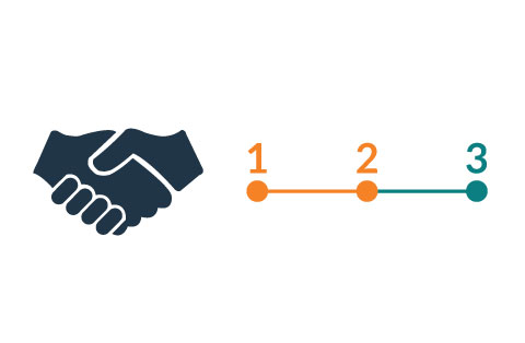 Graphic Showing Hands Shaking for Agreement and Numbered Steps in Dumpster Rental Process.