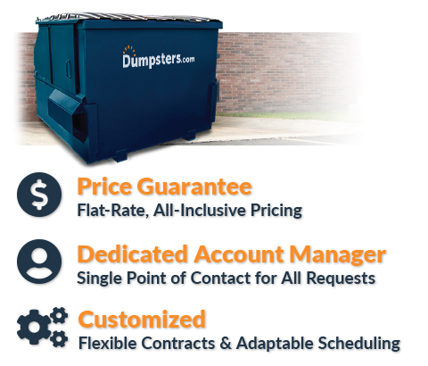 A Dumpsters.com Infographic About Commercial Dumpster Service.