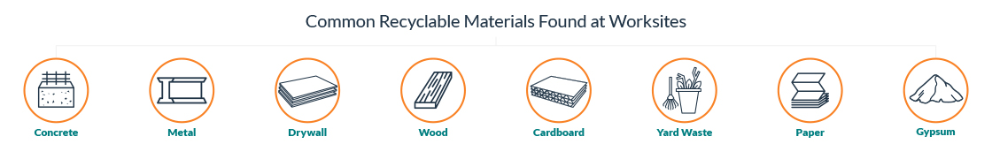 Dumpsters.com Graphic Showing Common Construction Materials that are Recyclable.
