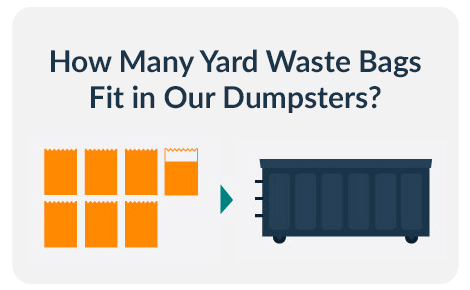 How Many Yard Waste Bags Can Fit in a Dumpster Graphic.