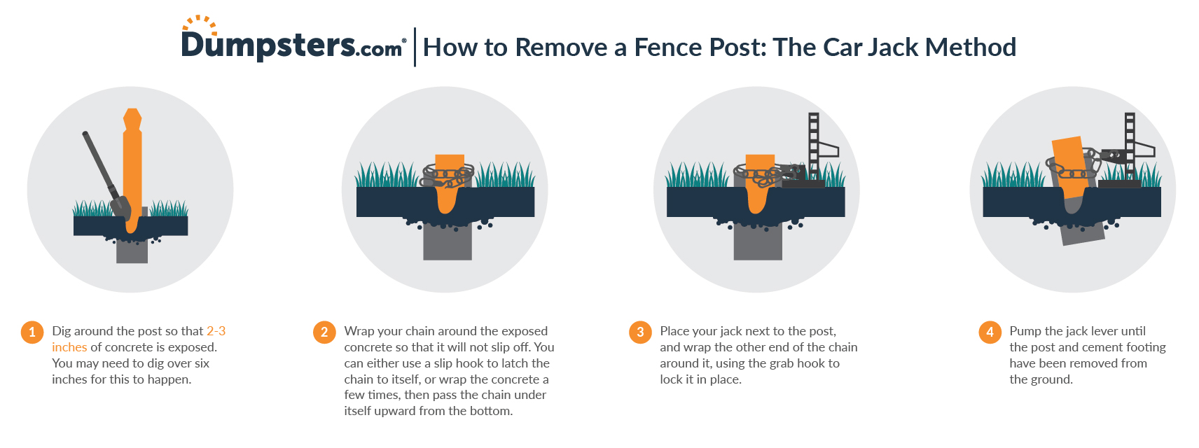 Dumpsters.com Infographic About Using a Car Jack to Remove a Fence Post.