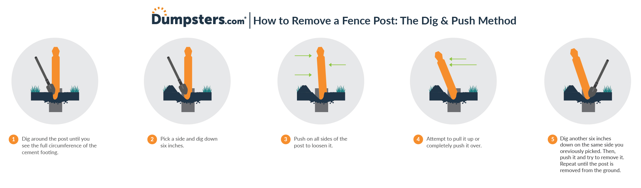 Dumpsters.com Infographic Detailing How to Remove A Fence Post by Digging.