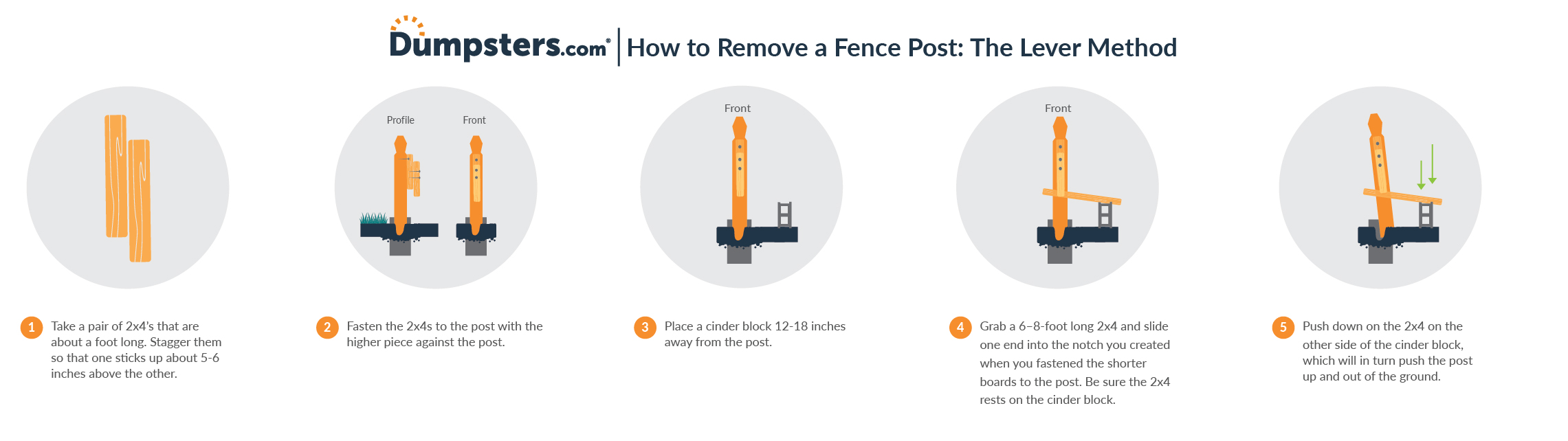 Dumpsters.com Infographic Detailing How to Create a Lever to Remove a Fence Post.