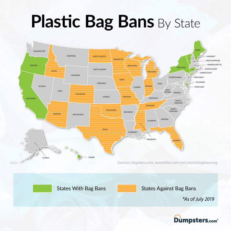 A map of the United States showing plastic bag bans and pre-emption by state.