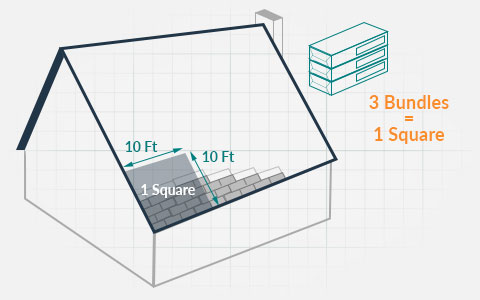 Quickly Calculate the Weight of Shingles   Dumpsters com